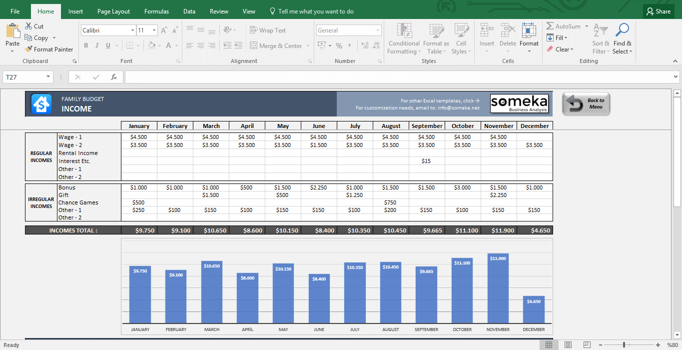 Family Budget Excel Budget Template for Household – Family Budget Template