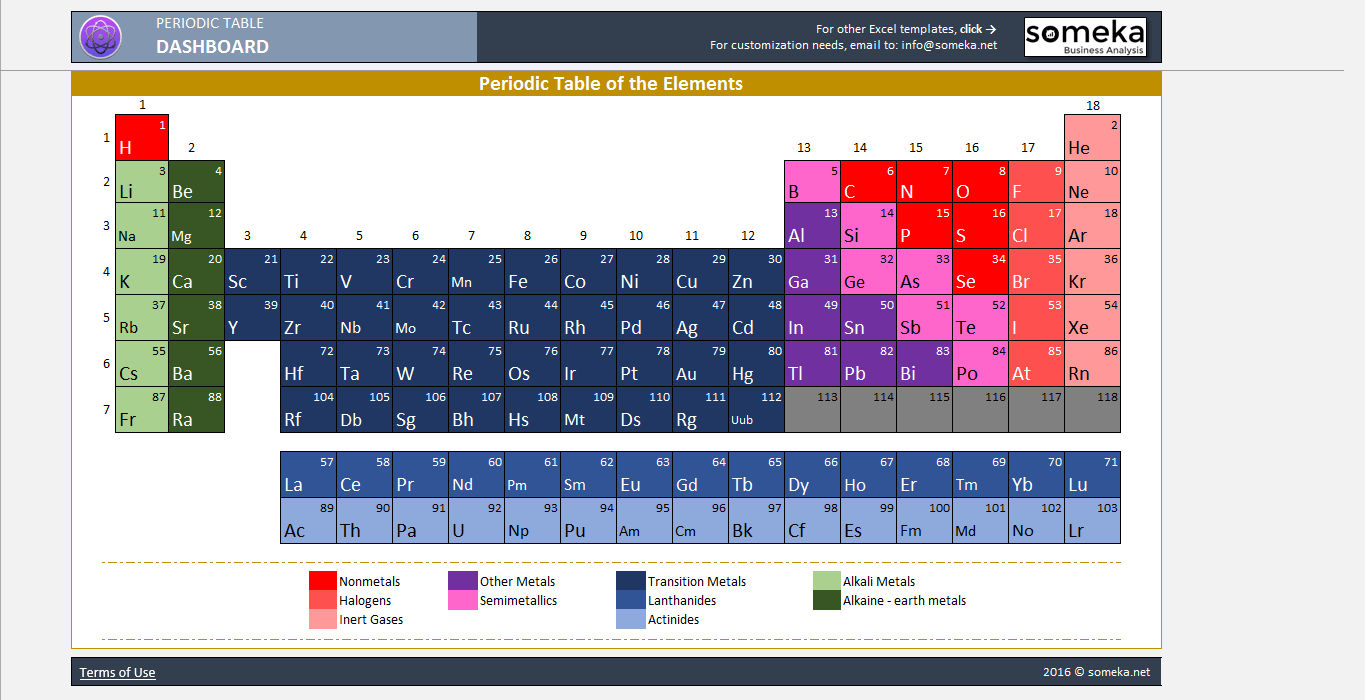 Periodic Table Worksheet - Someka SS11