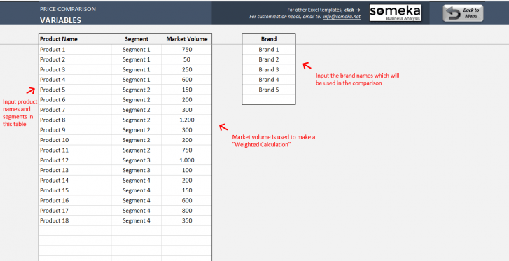 Price Comparison and Analysis Template - Someka SS11