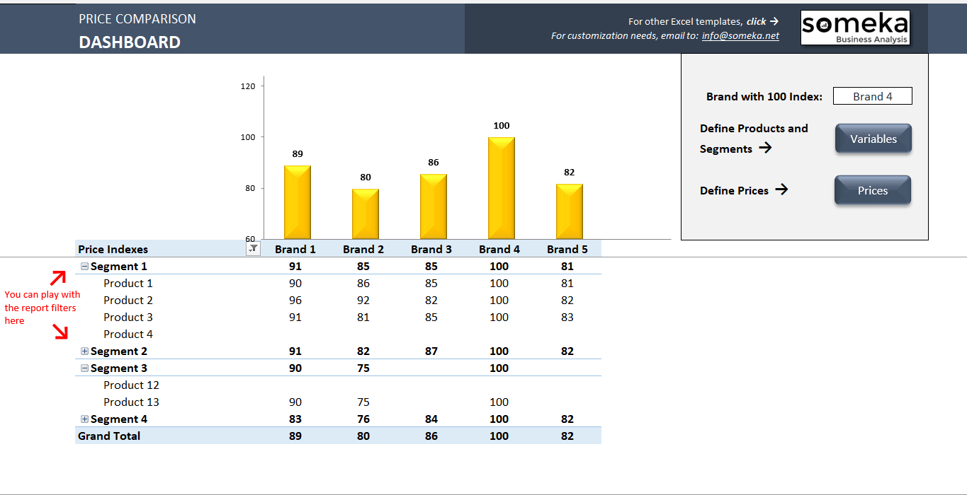Price Comparison and Analysis Template - Someka SS12