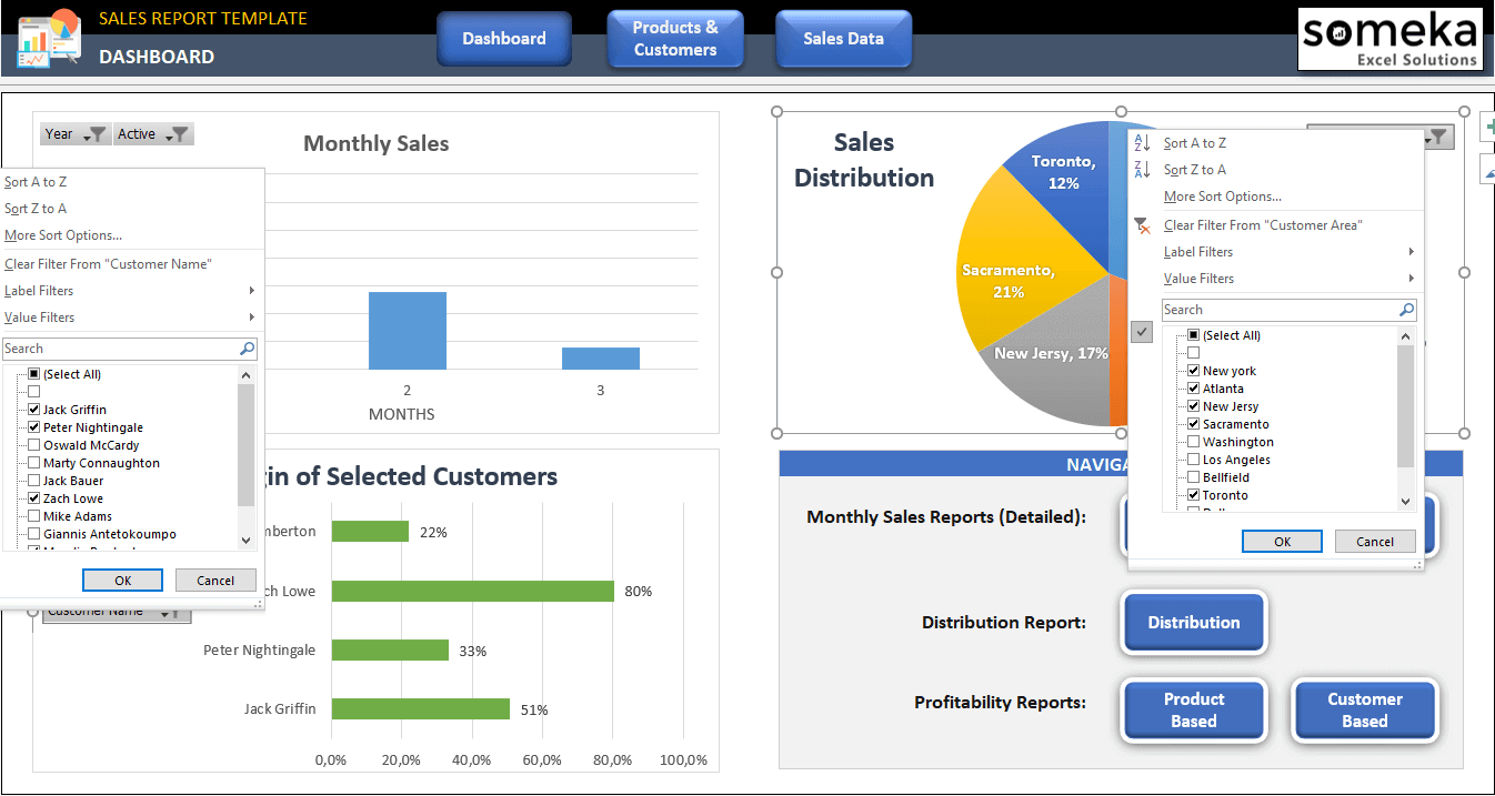 sales dashboard excel template