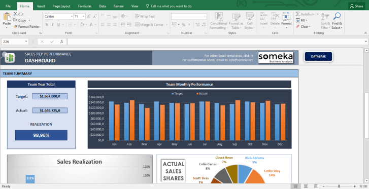 Salesman Performance Tracking - Excel Template - Template Screenshot Image 2 - Someka