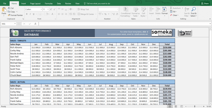 Salesman Performance Tracking - Excel Template - Template Screenshot Image 5 - Someka