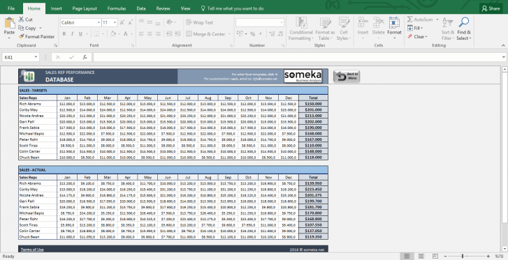 Salesman Performance Tracking - Excel Template - Template Screenshot Image 6 - Someka