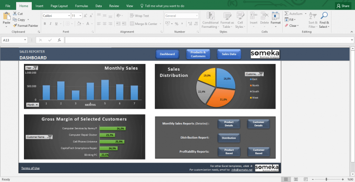 Sales Dashboard Template - Excel Dashboard for Sales Managers - Template Screenshot Image 1 - Someka