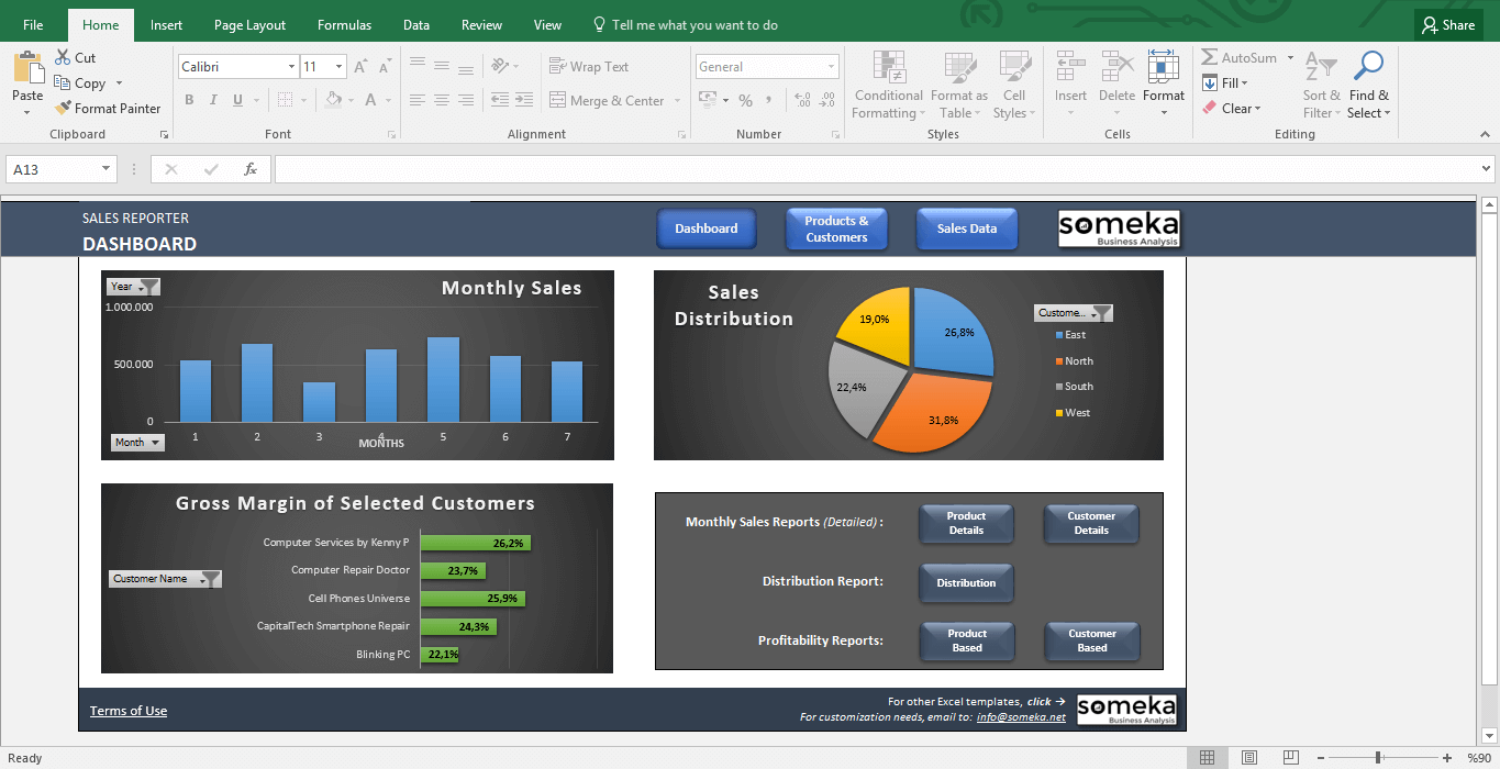 Sales Report Template - Excel Dashboard for Sales Managers