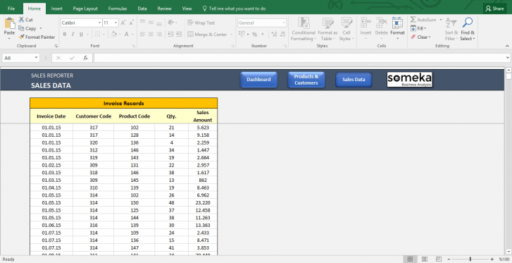 Sales Dashboard Template - Excel Dashboard for Sales Managers - Template Screenshot Image 3 - Someka