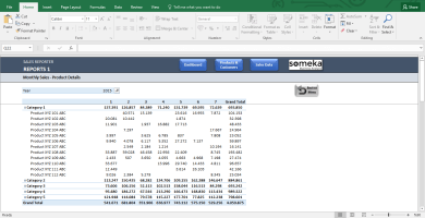 Sales Report Template - Excel Dashboard For Sales Managers - Template Screenshot Image 4 - Someka