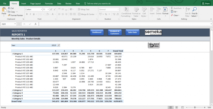 Sales Dashboard Template - Excel Dashboard for Sales Managers - Template Screenshot Image 4 - Someka