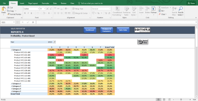 Sales Report Template - Excel Dashboard For Sales Managers - Template Screenshot Image 6 - Someka