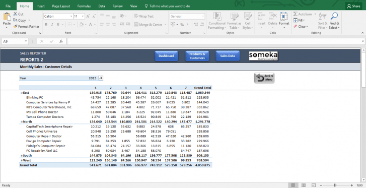Sales Dashboard Template - Excel Dashboard for Sales Managers - Template Screenshot Image 7 - Someka