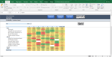 Sales Report Template - Excel Dashboard For Sales Managers - Template Screenshot Image 8 - Someka