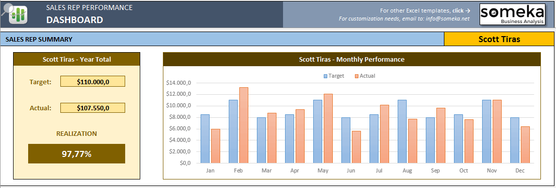 Salesman Target Tracking Dashboard - Someka Excel Templates