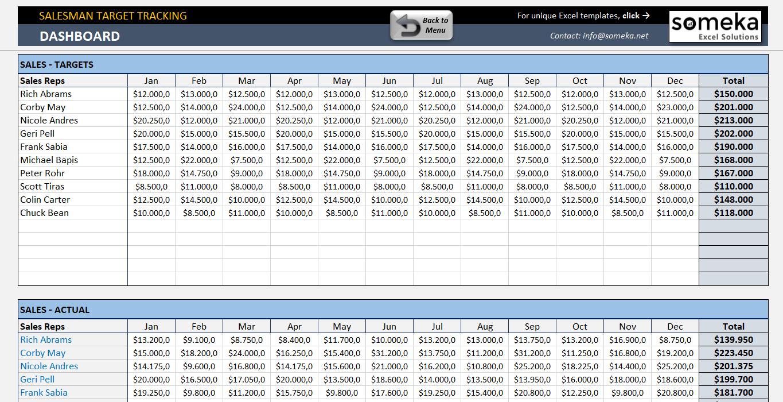 Salesman Target Tracking Template