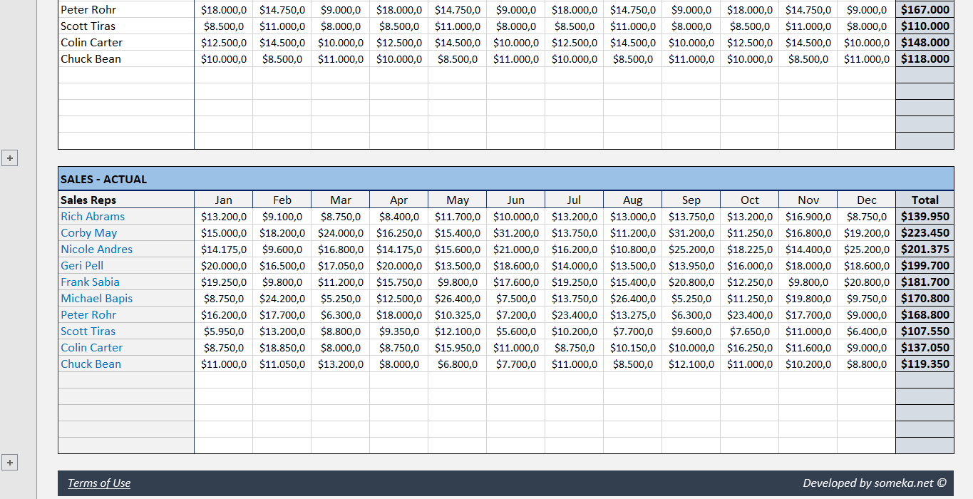 excel spreadsheet template for tracking sales performance