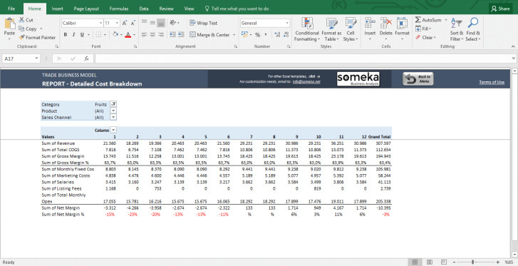 Trade Business Model - Feasibility Study Template in Excel - Template Screenshot Image 10 - Someka
