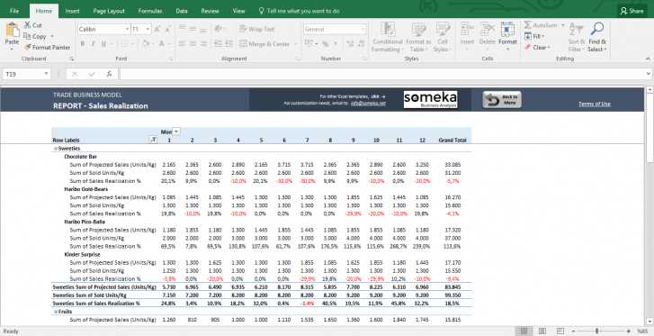 Trade Business Model - Feasibility Study Template in Excel - Template Screenshot Image 11 - Someka