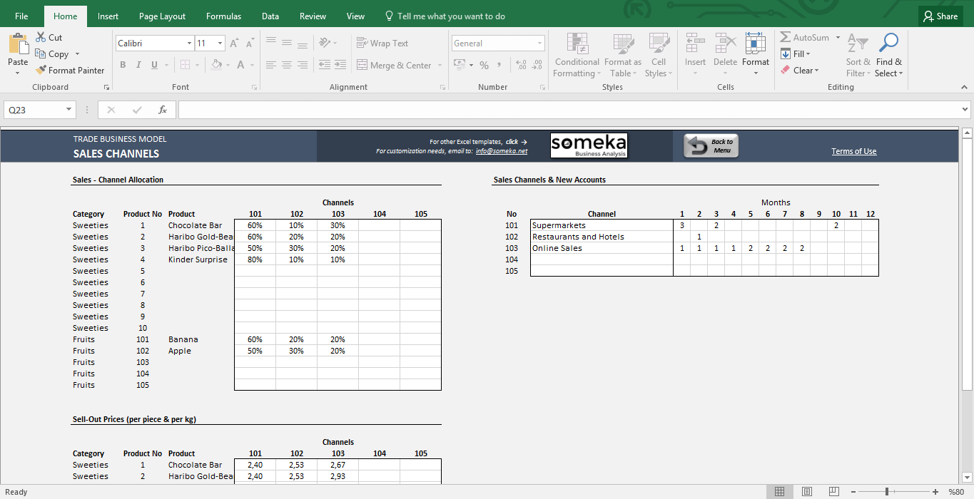 Startup Financial Model Template Excel
