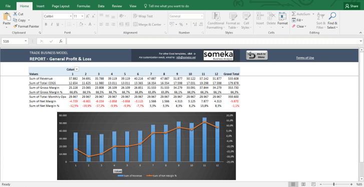 Trade Business Model - Feasibility Study Template in Excel - Template Screenshot Image 7 - Someka