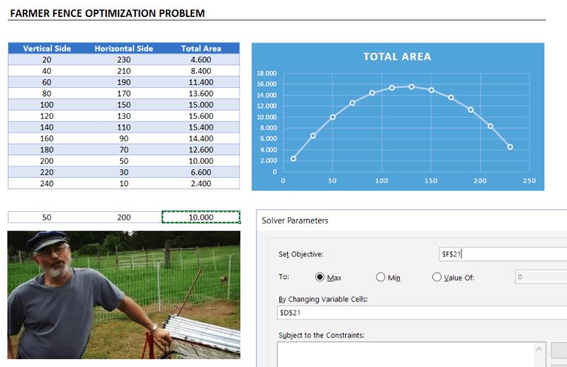 11 Farmer Fence Optimization Problem Excel Solver Solution - Someka Blog