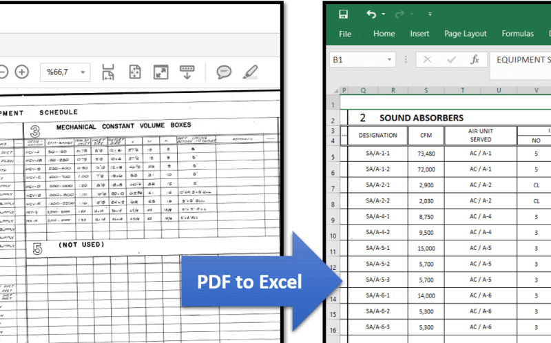 Using Excel For Business Analysis Pdf