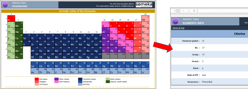 Complete list of things you can do with excel someka 22 periodic table in excel someka blog urtaz Images