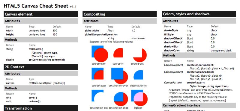 23 HTML CheatSheet in Excel - Someka Blog