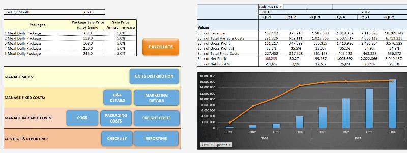 7 Excel Dashboard - Someka Blog