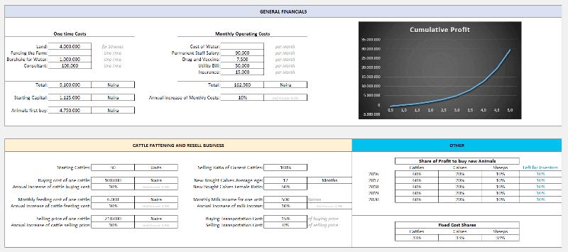 8 Excel Feasibility Study Dashboard - Someka Blog