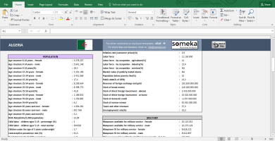 African Countries - Free Info List In Excel - Template Screenshot Image 3 - Someka