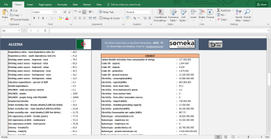 African Countries - Free Info List In Excel - Template Screenshot Image 4 - Someka