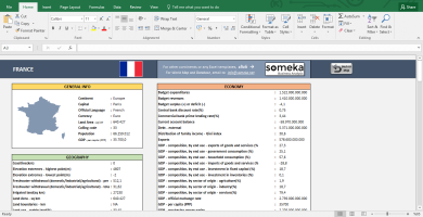 European Countries - Free Info List In Excel - Template Screenshot Image 2 - Someka