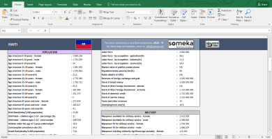North American Countries - Free Info List In Excel - Template Screenshot Image 4 - Someka