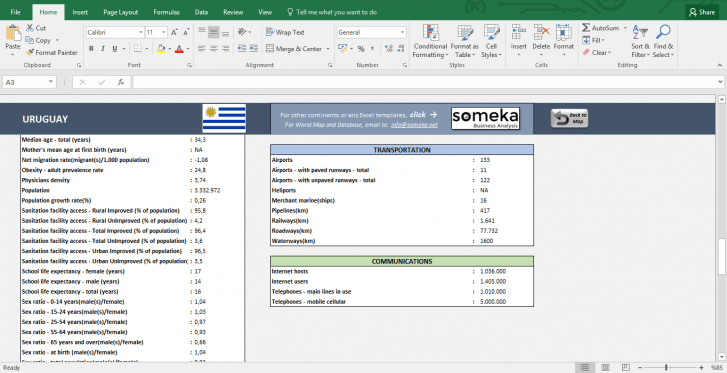 South American Countries - Free Info List in Excel - Template Screenshot Image 5 - Someka