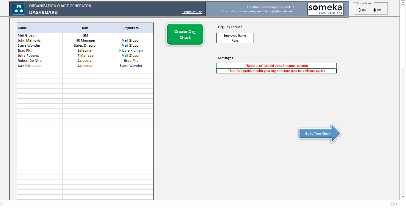 template for org chart