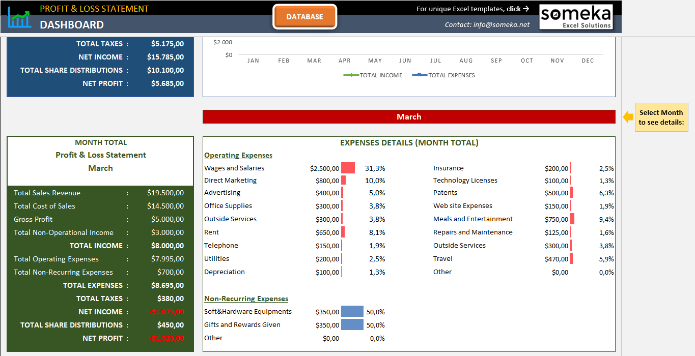 Profit And Loss Statement Template P L Dashboard In Excel