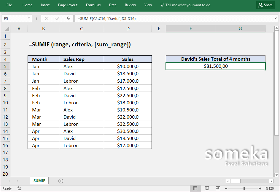 how-to-use-excel-SUMIF-function