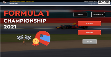 Formula 1 Standings And Championship Tracker