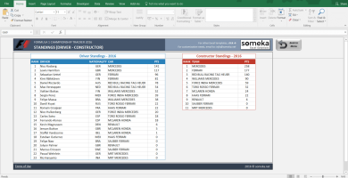 Formula 1 Championship Tracker 2016 Excel Template - Screenshot 2 - Someka