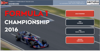 Formula 1 Standings & Championship Tracker 2016