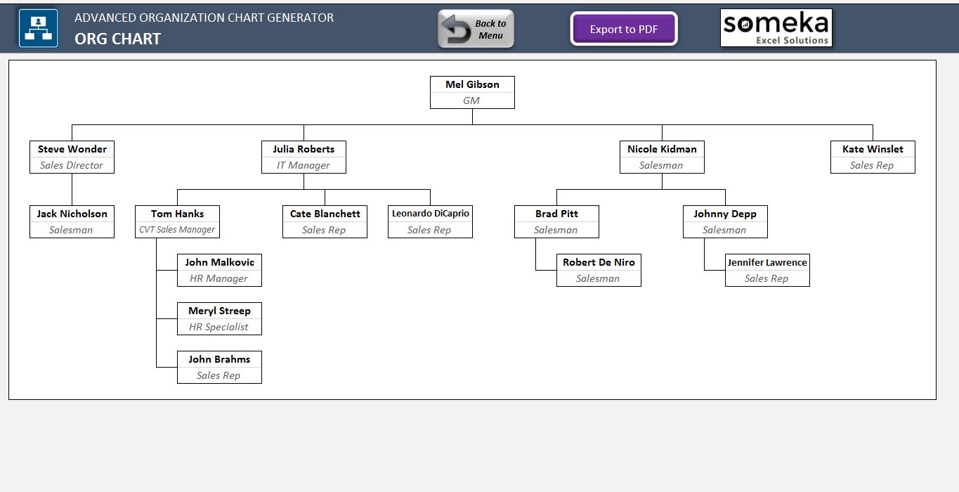 Automatic Organization Chart Generator - Advanced Version - SS2 - Someka Excel Templates