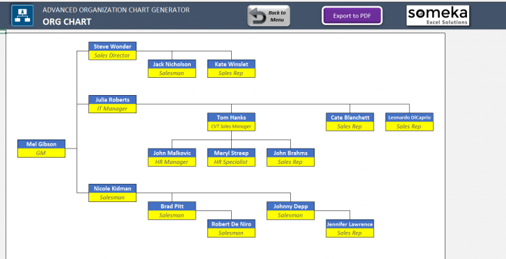 Automatic Organization Chart Generator - Advanced Version - SS4 - Someka Excel Templates