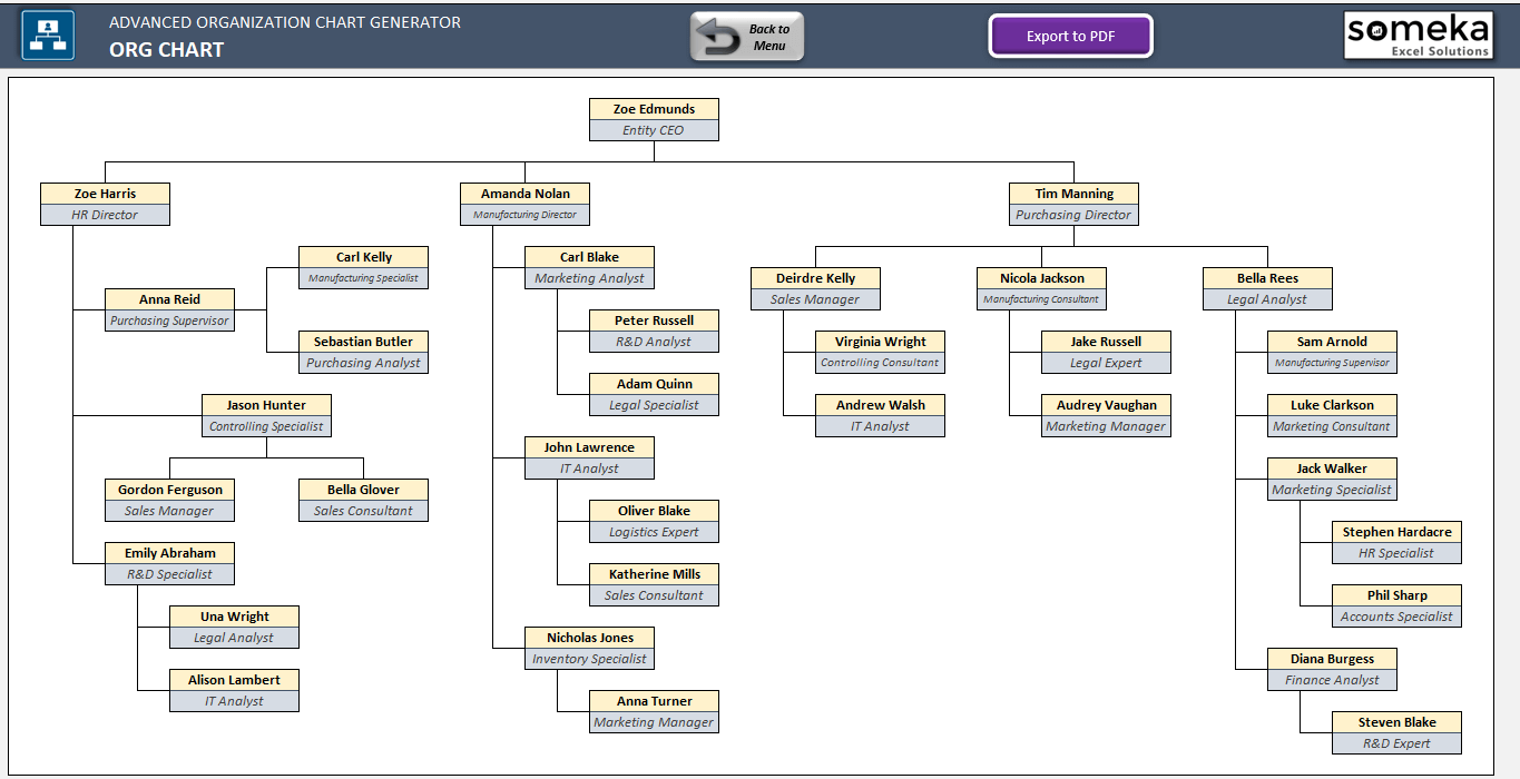 Automatic Org Chart Generator Advanced Version In Excel