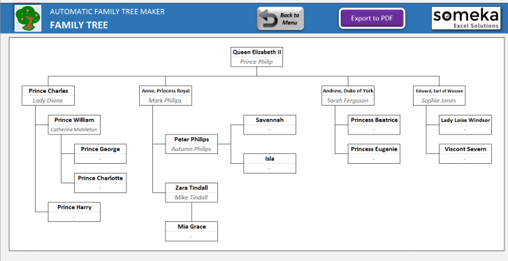 Automatic Family Tree Maker - Excel Template - Someka 2