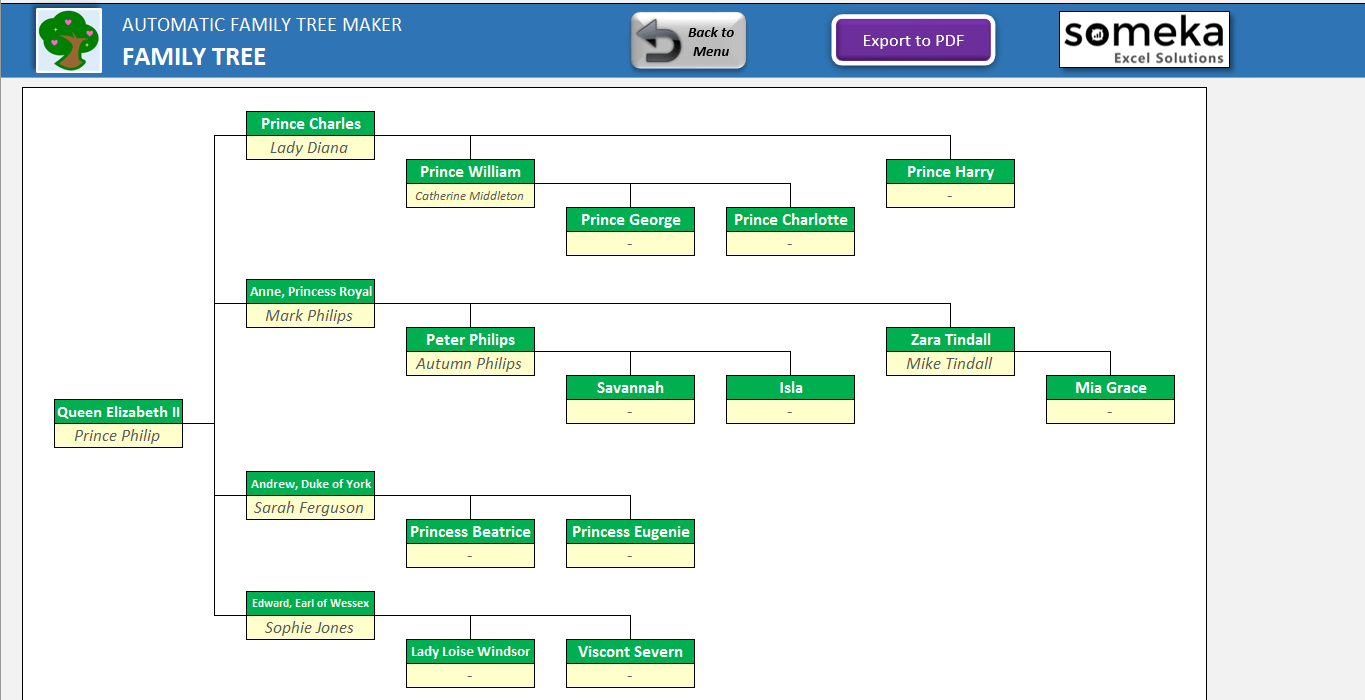 Automatic Family Tree Maker - Unique Excel Template