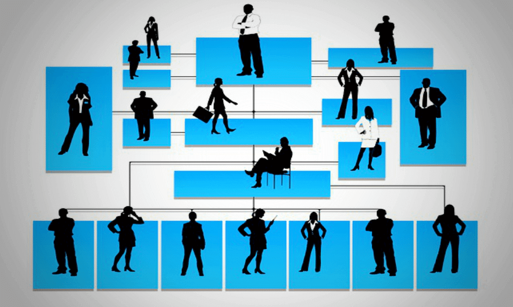 why org charts are important - hierarchy - someka blog