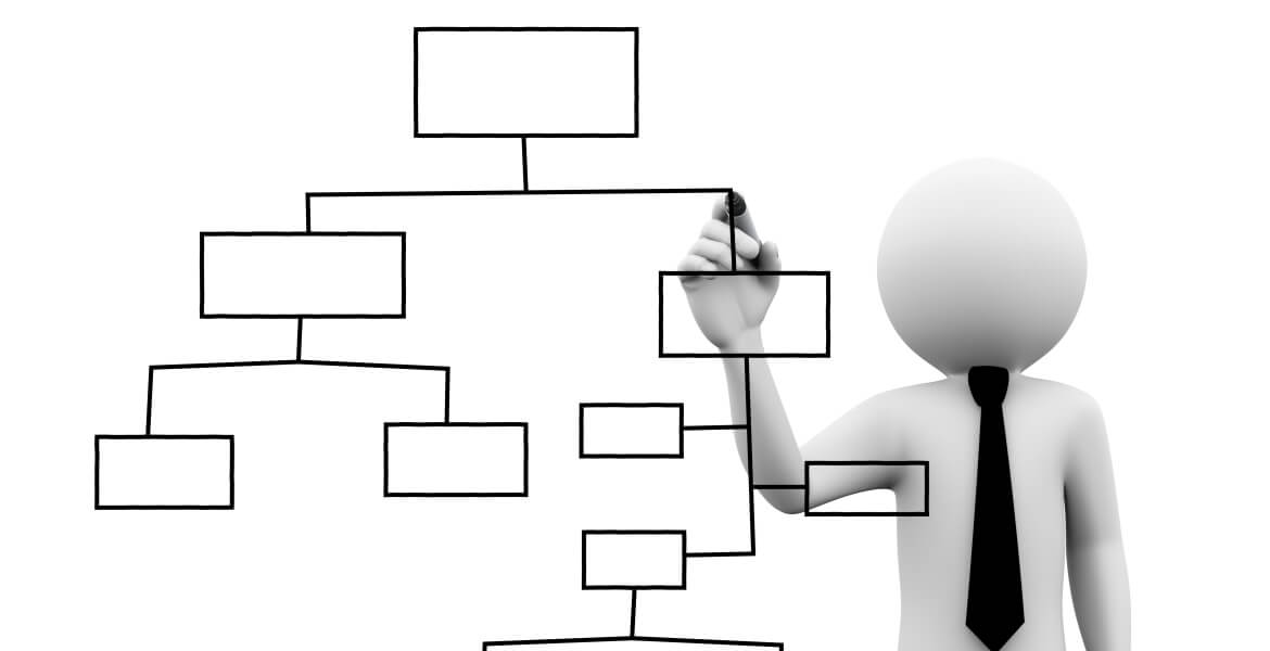 Why Organizational Charts Are Important In Daily Business?