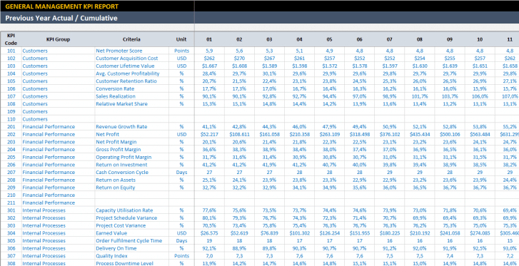 General-Management-KPI-Dashboard-Excel-Template-Someka-SS10