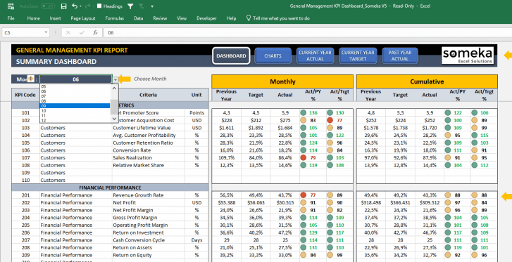 General-Management-KPI-Dashboard-Excel-Template-Someka-SS12-1