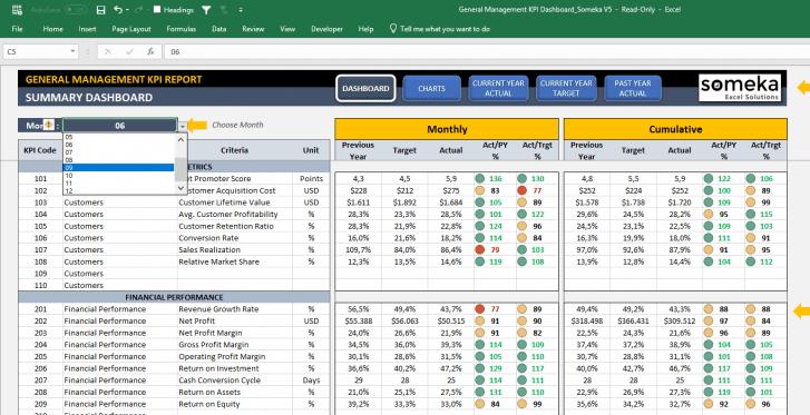 General-Management-KPI-Dashboard-Excel-Template-Someka-SS12-1